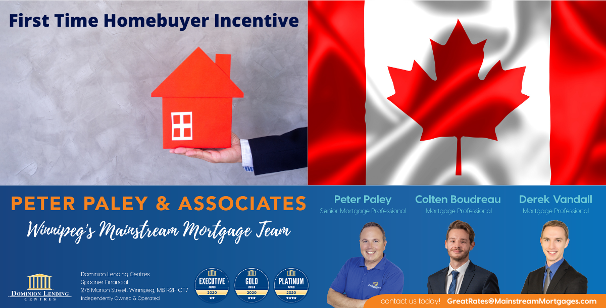 FIRST TIME HOME BUYER INCENTIVE PROGRAM banner